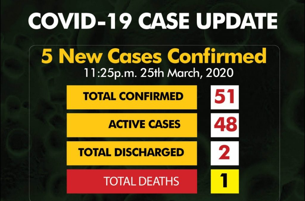 BREAKING: Rivers records first case, as COVID-19 rises in Abuja, Lagos